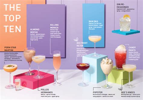 top 10 drinks to order at a bar top ten drinks to order at a bar 28 images top ten