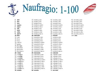 printable list of french numbers 1 100 french numbers 1 100 worksheet tes french numbers and