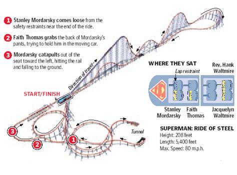 roller coaster diagram physics boston news local mass eyewitness accounts