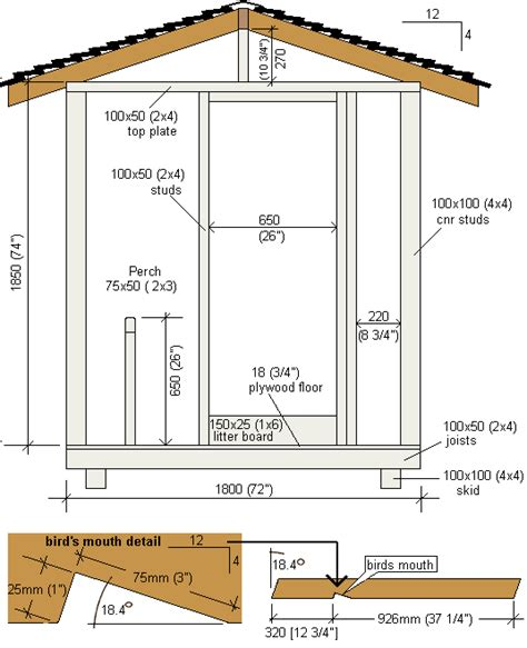 building a hen house free plans chicken house plans chicken coop building mistakes