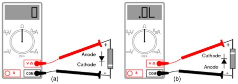 diode symbol plus minus meter check of a diode diodes and rectifiers electronics textbook