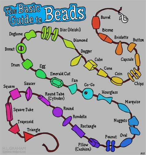 bead types names of bead shapes diy and crafts