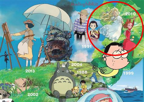 film ghibli wiki when marnie was there 2014 720p