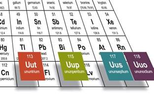 hello nihonium scientists name 4 new elements on the