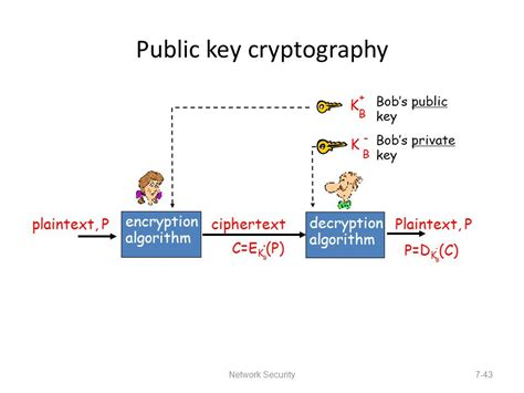 public key encryption chapter 8 cryptography ppt download