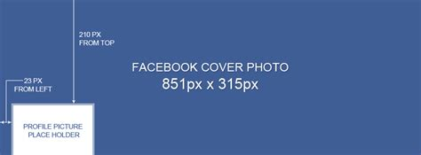 facebook cover photo template with explanation
