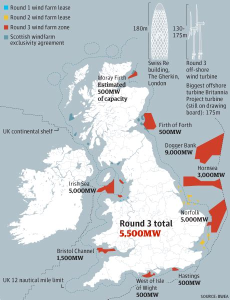 map uk wind farms 163 75bn for uk s offshore wind programme signals new
