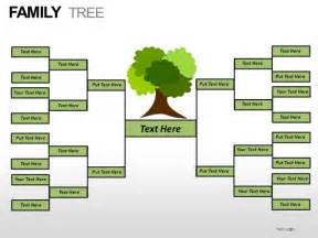 single parent family tree template family tree diagram template for powerpoint family