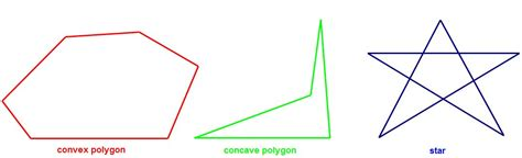 Yith The Polygon V1 1 4 quadrilaterals revealed