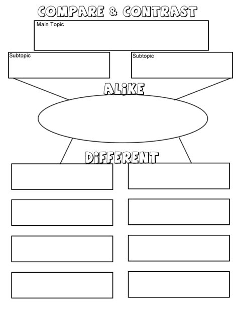 comparison graphic organizer template compare and contrast diagram