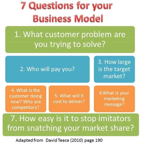 7 questions for your business model stratoserve