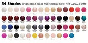 Carpet Gel Colors Carpet Manicure Gel Pro Kit Review