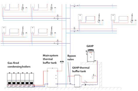 primefaces ui layout unit content module 73 integrating low carbon heat sources into heat