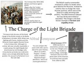 the charge of the light brigade by alfred tennyson