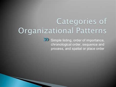 recognizing pattern of organization recognizing patterns of organization 1
