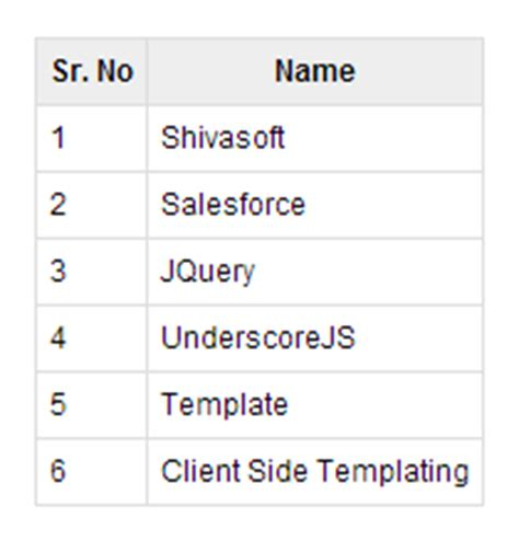 client side templating using underscore js and jquery