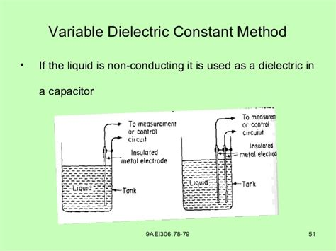 capacitor with varying dielectric constant 28 images level measurement chapter 9 capacitors