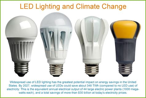 do led light bulbs save energy do led light bulbs save energy 28 images do they