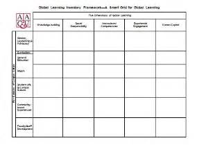 Curriculum Development Template by Templates Leap Cus Toolkit