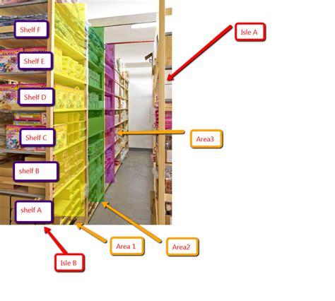 warehouse layout and location shelf location shelf design ideas