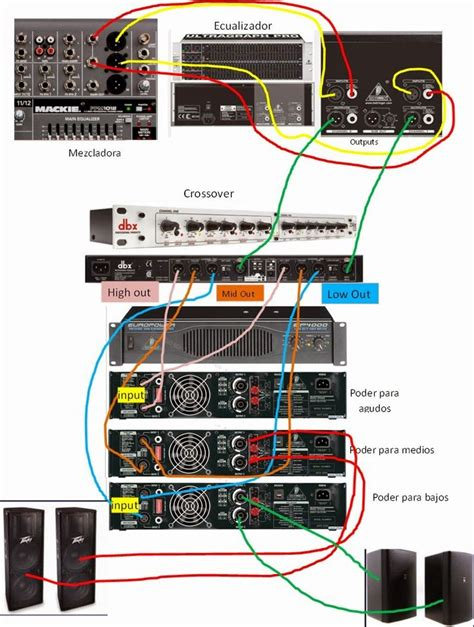 Mixer Audio Profesional 11 best images about conection diagram on