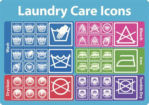 laundry design guide a guide to international laundry care symbols
