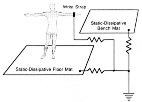 bleeder discharge resistor static bleeder resistor 28 images the hyperion tesla coil construction hazardous physics