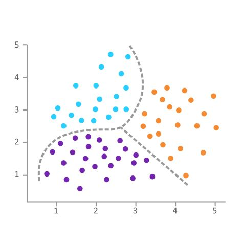 pattern matching vertica advanced analytics and database machine learning vertica