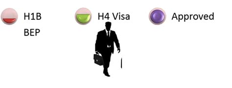 F1 For Executive Mba Work by Business Executive Program Bep H1b Visa 2014 Sting