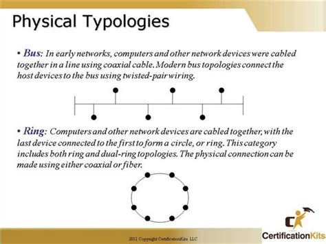 physical layout meaning cisco ccna exploring networking certificationkits com