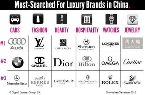 markets top 10 luxury brands value still increasing