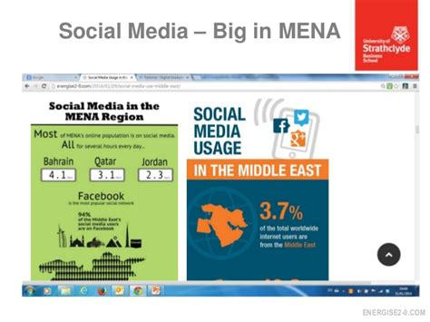 Mba In Social Enterprise Management And Strategy by Social Media Social Business Strategy And Management