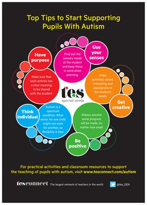 7 Tips On Working With Autistic by Autism Top Five Tips Poster By Tesspecialneeds Teaching