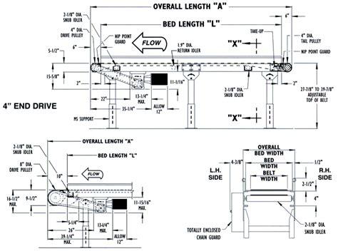 design criteria for belt conveyor belt conveyors conveyor conveyor belt horizontal belt