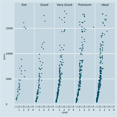 ggplot theme horizontal ggplot color theme based on the economist all your