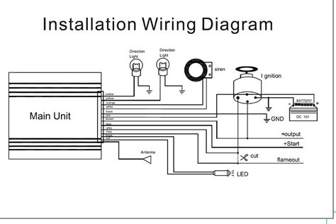 basic 12 volt wiring diagrams alarms basic harley wiring