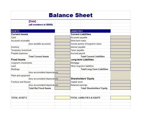 balance sheet template example download the balance sheet