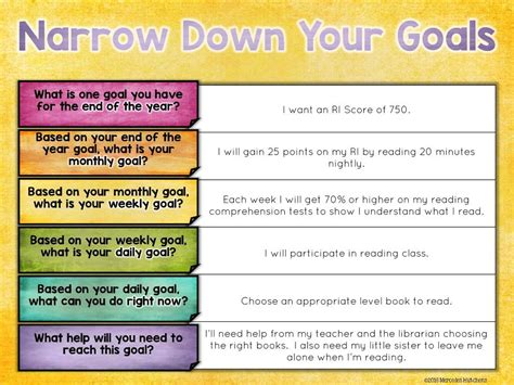growth mindset data goals and reflection surfing to