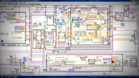 free download labview software full version labview free full version with crack the matrix original