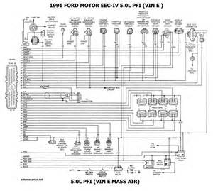 ford f150 2001 diagrama de fusibles diagrama caja de fusibles ford f150 autos post