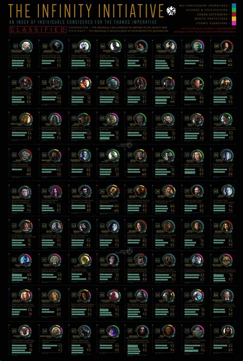 marvel s infinity war prelude who will fight in marvel s infinity war infographic