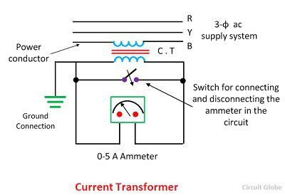 current transformer connection diagram what is current transformer ct definition construction