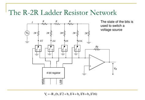 r 2r resistor ladder dac r 2r resistor ladder network digital to analog conversion or dac 28 images digital to analog
