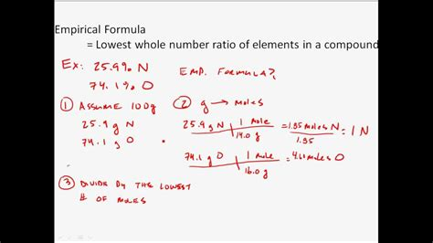 How To Find For A How To Find The Empirical Formula Of A Compound