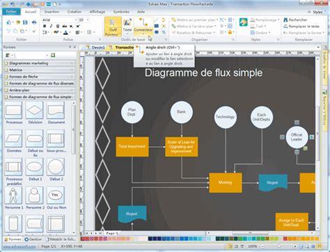 exemple diagramme de flux simple cr 233 ation d un diagramme de flux simple avec des exemples