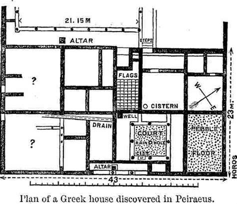 ancient greek house floor plan roman house plans