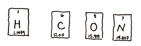 molecular weight math bench chemical formula for table sugar table ideas