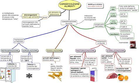 mappe per la scuola conservazione degli alimenti