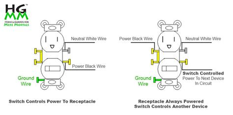 switch receptacle combo wiring diagram wiring dual