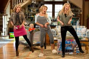 Fuller House Episodes fuller house season 3 release date and everything you